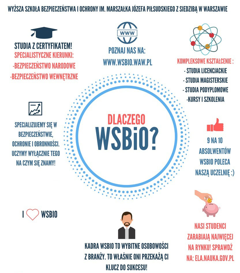 Dlaczego warto wybrać WSBIO